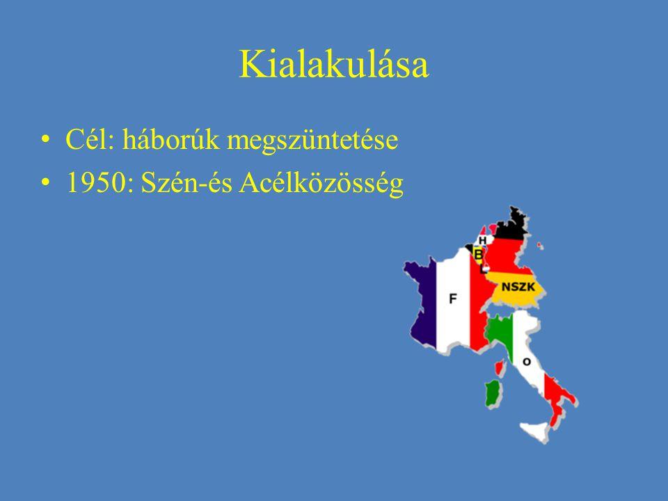 Kialakulása 1957: EGK 1973.jan.