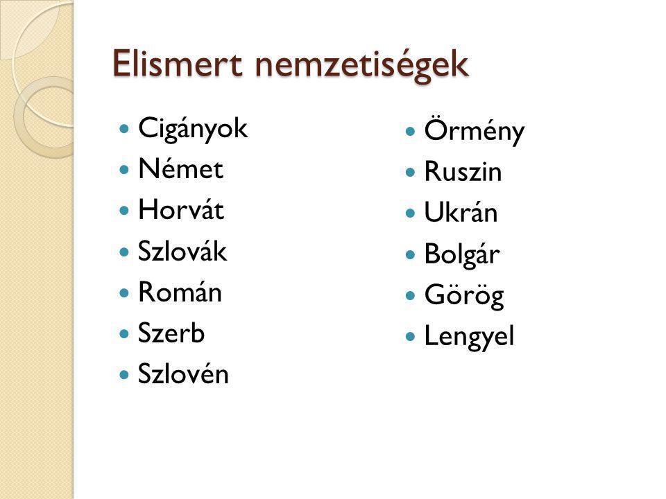 Elismert nemzetiségek Cigányok Német Horvát Szlovák Román Szerb Szlovén Örmény Ruszin Ukrán Bolgár Görög Lengyel