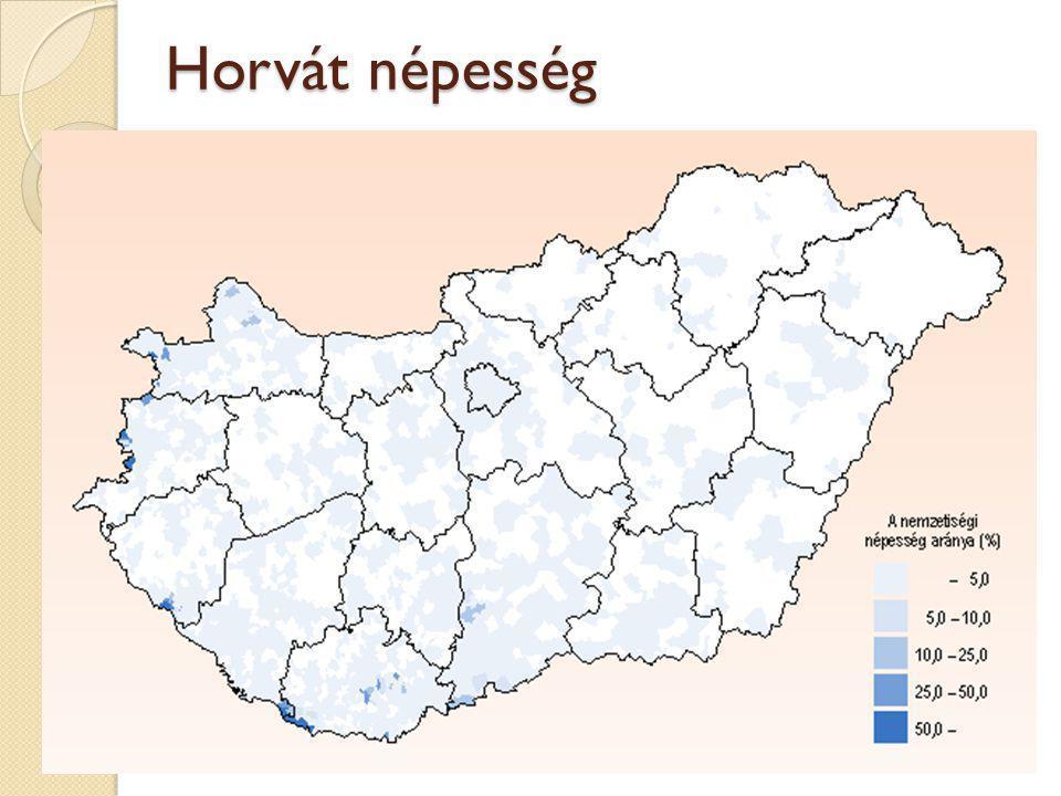 Horvát népesség