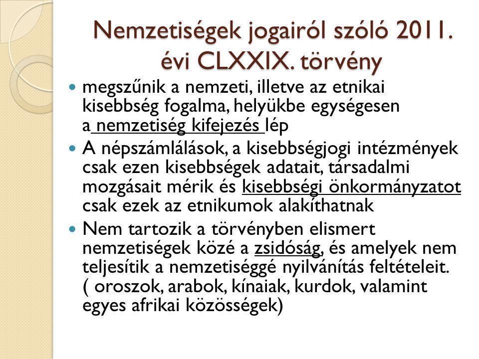 Nemzetiségek jogairól szóló 2011. évi CLXXIX. törvény megszűnik a nemzeti, illetve az etnikai kisebbség fogalma, helyükbe egységesen a nemzetiség kife