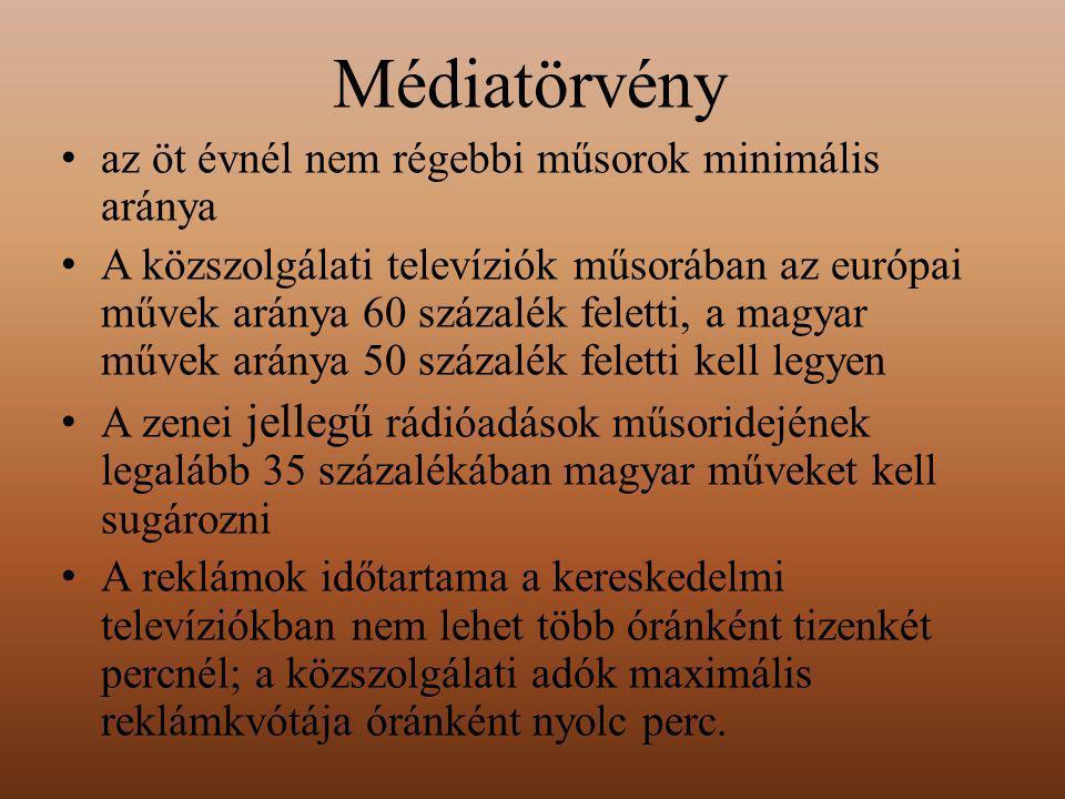 Médiatörvény az öt évnél nem régebbi műsorok minimális aránya A közszolgálati televíziók műsorában az európai művek aránya 60 százalék feletti, a magyar művek aránya 50 százalék feletti kell legyen A zenei jellegű rádióadások műsoridejének legalább 35 százalékában magyar műveket kell sugározni A reklámok időtartama a kereskedelmi televíziókban nem lehet több óránként tizenkét percnél; a közszolgálati adók maximális reklámkvótája óránként nyolc perc.