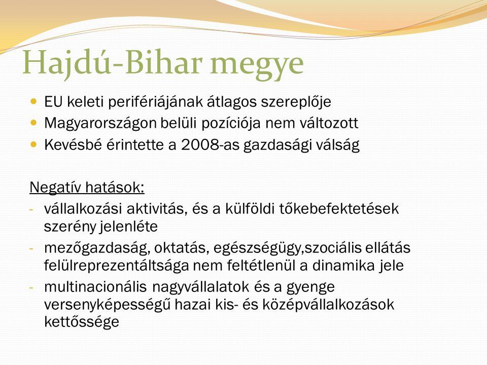 Hajdú-Bihar megye EU keleti perifériájának átlagos szereplője Magyarországon belüli pozíciója nem változott Kevésbé érintette a 2008-as gazdasági váls