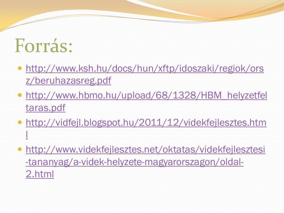 Forrás: http://www.ksh.hu/docs/hun/xftp/idoszaki/regiok/ors z/beruhazasreg.pdf http://www.ksh.hu/docs/hun/xftp/idoszaki/regiok/ors z/beruhazasreg.pdf