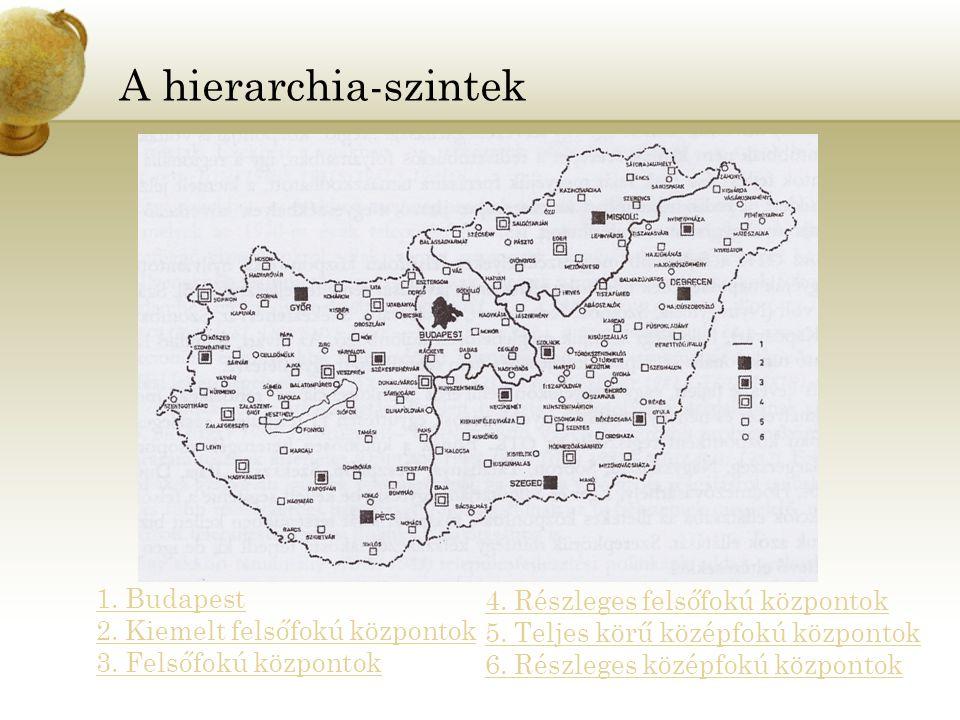 A hierarchia-szintek 1. Budapest 2. Kiemelt felsőfokú központok 3.