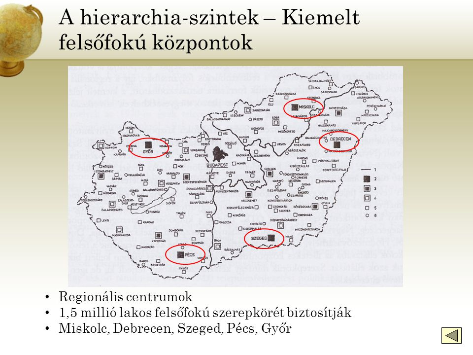A hierarchia-szintek – Kiemelt felsőfokú központok Regionális centrumok 1,5 millió lakos felsőfokú szerepkörét biztosítják Miskolc, Debrecen, Szeged, Pécs, Győr