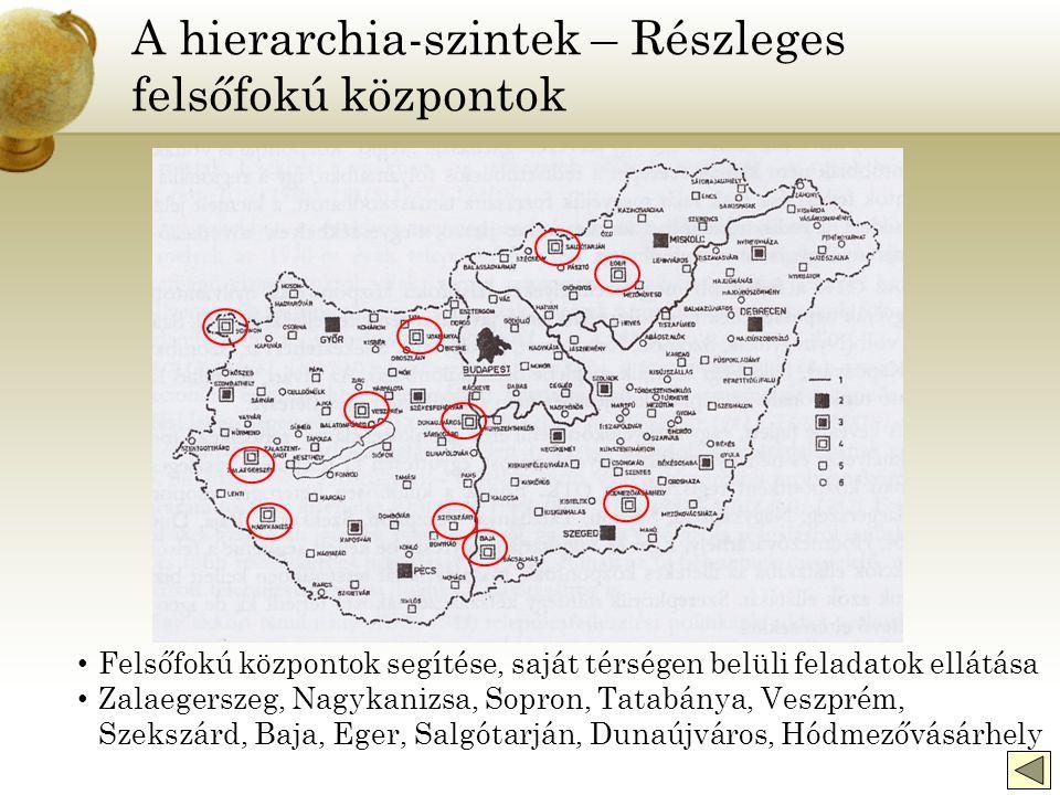 A hierarchia-szintek – Részleges felsőfokú központok Felsőfokú központok segítése, saját térségen belüli feladatok ellátása Zalaegerszeg, Nagykanizsa, Sopron, Tatabánya, Veszprém, Szekszárd, Baja, Eger, Salgótarján, Dunaújváros, Hódmezővásárhely