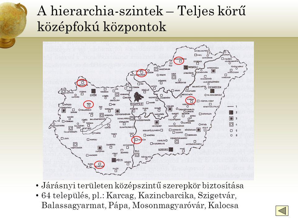 A hierarchia-szintek – Teljes körű középfokú központok Járásnyi területen középszintű szerepkör biztosítása 64 település, pl.: Karcag, Kazincbarcika, Szigetvár, Balassagyarmat, Pápa, Mosonmagyaróvár, Kalocsa