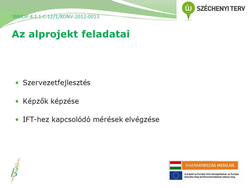 Az alprojekt feladatai TÁMOP-4.1.1-C-12/1/KONV-2012-0013 Szervezetfejlesztés Képzők képzése IFT-hez kapcsolódó mérések elvégzése