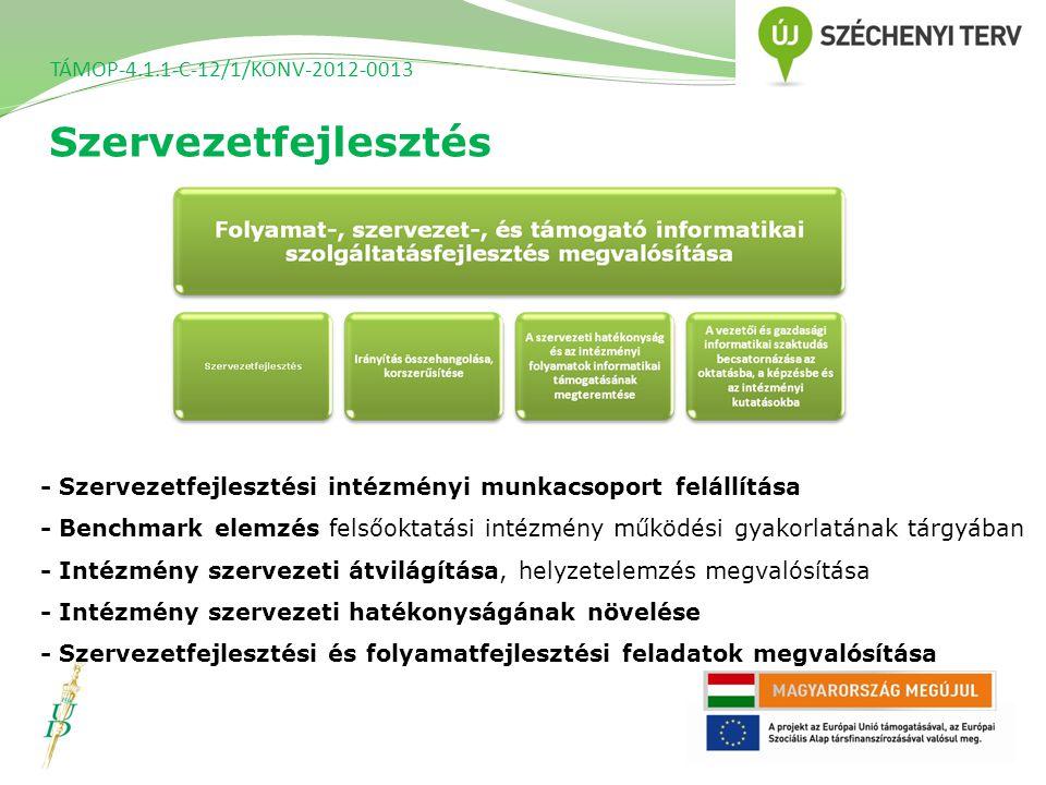 Szervezetfejlesztés TÁMOP-4.1.1-C-12/1/KONV-2012-0013 - Szervezetfejlesztési intézményi munkacsoport felállítása - Benchmark elemzés felsőoktatási intézmény működési gyakorlatának tárgyában - Intézmény szervezeti átvilágítása, helyzetelemzés megvalósítása - Intézmény szervezeti hatékonyságának növelése - Szervezetfejlesztési és folyamatfejlesztési feladatok megvalósítása
