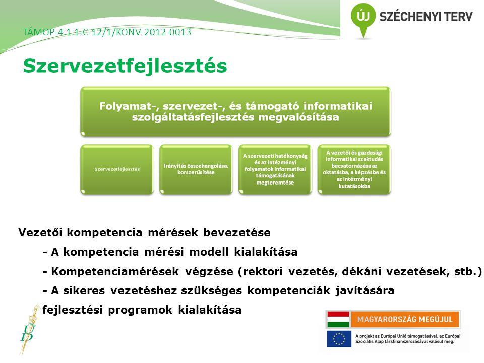 Szervezetfejlesztés TÁMOP-4.1.1-C-12/1/KONV-2012-0013 Az IFT-hez kapcsolódó operatív cél: Az egyetem a szervezeti hatékonyság növelésére, a szervezeti struktúra racionalizálása, a feladatellátás párhuzamosságainak kiküszöbölésére törekszik