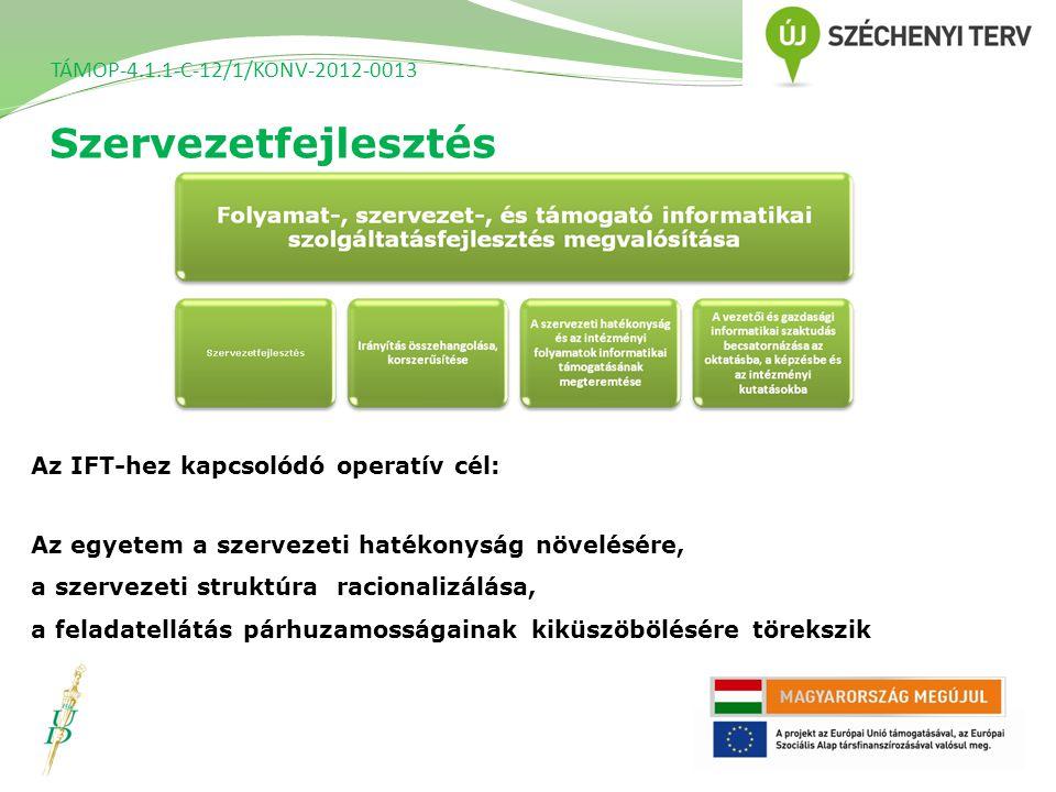 Adat-alapú intézményi döntéshozatali kultúra fejlesztése – Forrásrendszerek fejlesztése, VIR, DPR, Eurostudent, IFT mutatószámok TÁMOP-4.1.1-C-12/1/KONV-2012-0013 Cél: Az intézményi diplomás pályakövetés eredményeinek az intézményi döntéshozatalba és döntés előkészítésbe való beépítése, valamint a szervezeti beépülésének mérési módszertanának kidolgozása a minőségbiztosításban A DE vállalja, hogy diplomás pályakövetési és hallgatói elégedettségmérési vizsgálatai során egységes módszertant alkalmaz az intézményi kérdésblokkok kialakítása során is.