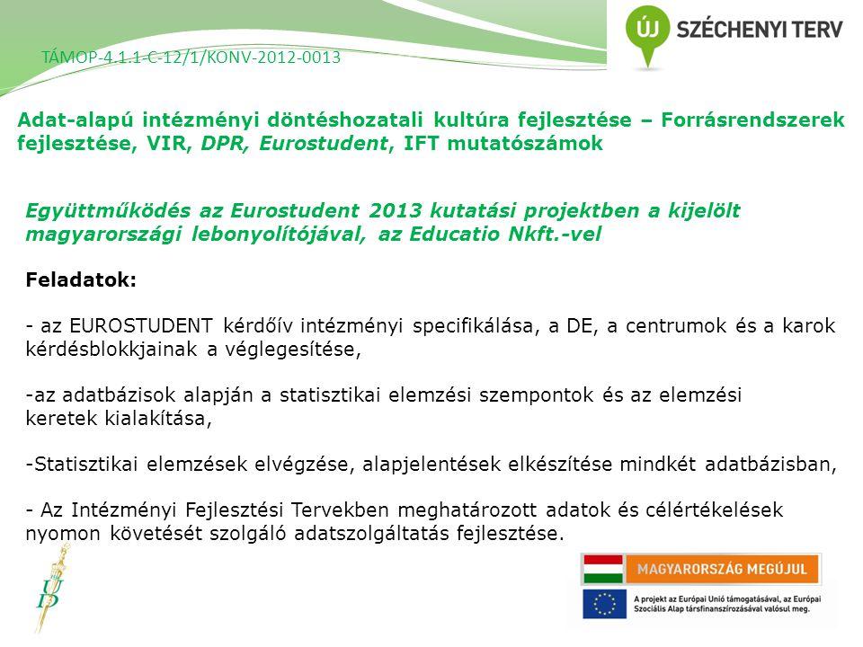 Adat-alapú intézményi döntéshozatali kultúra fejlesztése – Forrásrendszerek fejlesztése, VIR, DPR, Eurostudent, IFT mutatószámok TÁMOP-4.1.1-C-12/1/KONV-2012-0013 Együttműködés az Eurostudent 2013 kutatási projektben a kijelölt magyarországi lebonyolítójával, az Educatio Nkft.-vel Feladatok: - az EUROSTUDENT kérdőív intézményi specifikálása, a DE, a centrumok és a karok kérdésblokkjainak a véglegesítése, -az adatbázisok alapján a statisztikai elemzési szempontok és az elemzési keretek kialakítása, -Statisztikai elemzések elvégzése, alapjelentések elkészítése mindkét adatbázisban, - Az Intézményi Fejlesztési Tervekben meghatározott adatok és célértékelések nyomon követését szolgáló adatszolgáltatás fejlesztése.