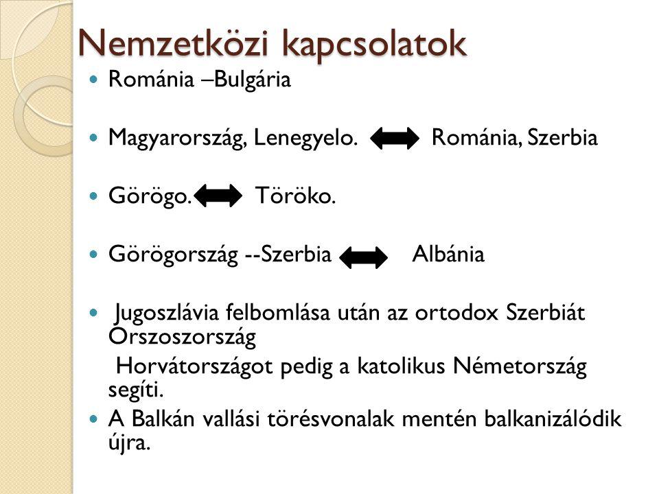 Nemzetközi kapcsolatok Románia –Bulgária Magyarország, Lenegyelo. Románia, Szerbia Görögo. Töröko. Görögország --Szerbia Albánia Jugoszlávia felbomlás