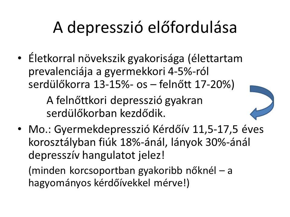 A depresszió előfordulása Életkorral növekszik gyakorisága (élettartam prevalenciája a gyermekkori 4-5%-ról serdülőkorra 13-15%- os – felnőtt 17-20%) A felnőttkori depresszió gyakran serdülőkorban kezdődik.