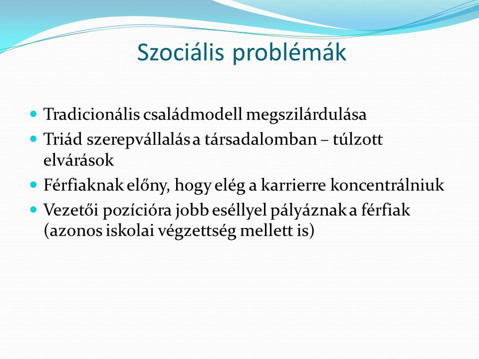 Szociális problémák Tradicionális családmodell megszilárdulása Triád szerepvállalás a társadalomban – túlzott elvárások Férfiaknak előny, hogy elég a