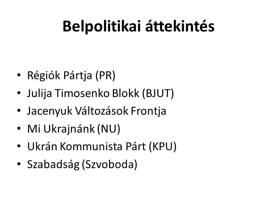 Belpolitikai áttekintés Régiók Pártja (PR) Julija Timosenko Blokk (BJUT) Jacenyuk Változások Frontja Mi Ukrajnánk (NU) Ukrán Kommunista Párt (KPU) Sza