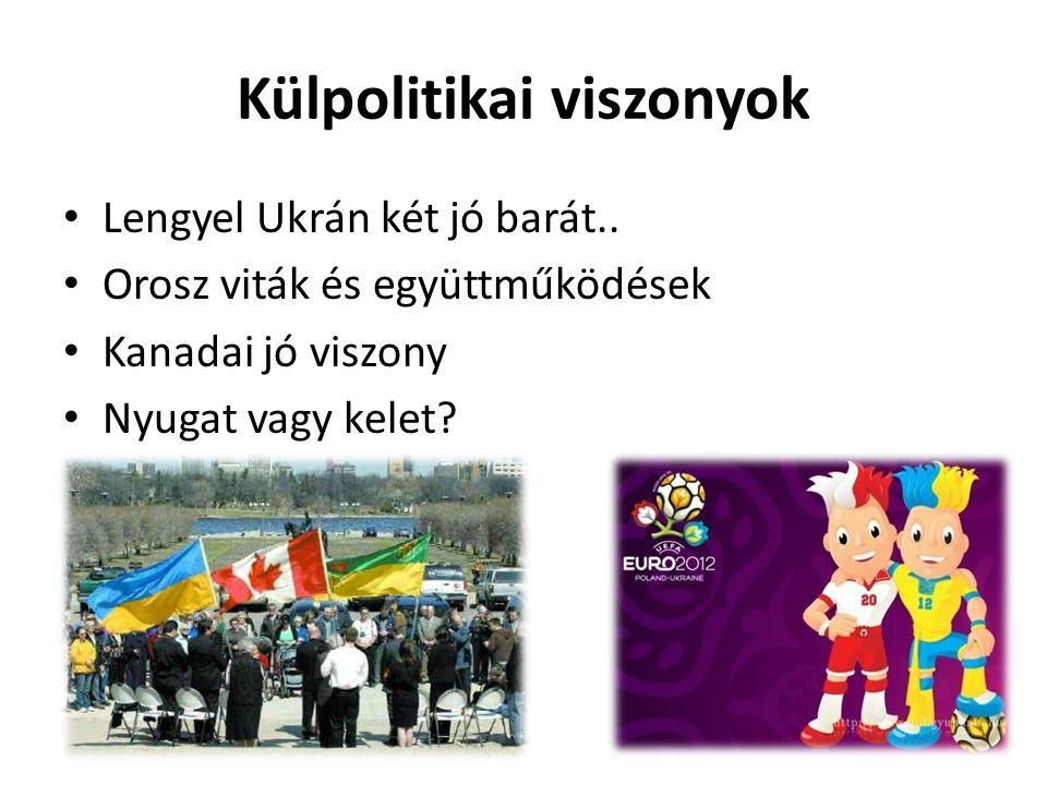 Külpolitikai viszonyok Lengyel Ukrán két jó barát.. Orosz viták és együttműködések Kanadai jó viszony Nyugat vagy kelet?