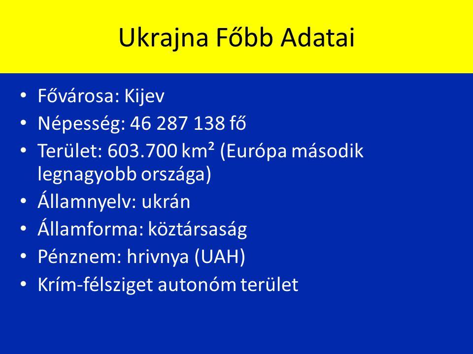 Ukrajna Főbb Adatai Fővárosa: Kijev Népesség: 46 287 138 fő Terület: 603.700 km² (Európa második legnagyobb országa) Államnyelv: ukrán Államforma: köz