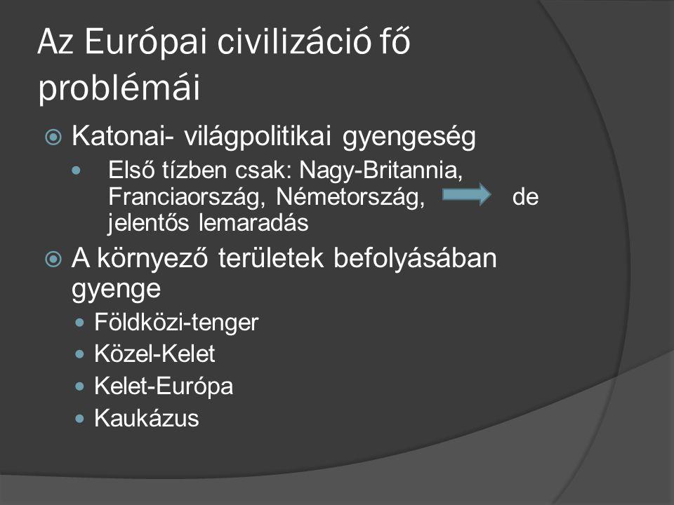 Az Európai civilizáció fő problémái  Katonai- világpolitikai gyengeség Első tízben csak: Nagy-Britannia, Franciaország, Németország, de jelentős lema
