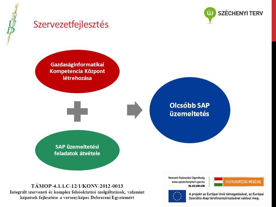 TÁMOP-4.1.1.C-12/1/KONV-2012-0013 Integrált szervezeti és komplex felsőoktatási szolgáltatások, valamint képzések fejlesztése a versenyképes Debreceni Egyetemért Szervezetfejlesztés Gazdaságinformatikai Kompetencia Központ létrehozása SAP üzemeltetési feladatok átvétele Olcsóbb SAP üzemeltetés