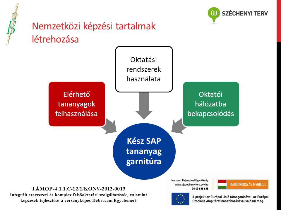 TÁMOP-4.1.1.C-12/1/KONV-2012-0013 Integrált szervezeti és komplex felsőoktatási szolgáltatások, valamint képzések fejlesztése a versenyképes Debreceni Egyetemért Nemzetközi képzési tartalmak létrehozása Kész SAP tananyag garnitúra Elérhető tananyagok felhasználása Oktatási rendszerek használata Oktatói hálózatba bekapcsolódás