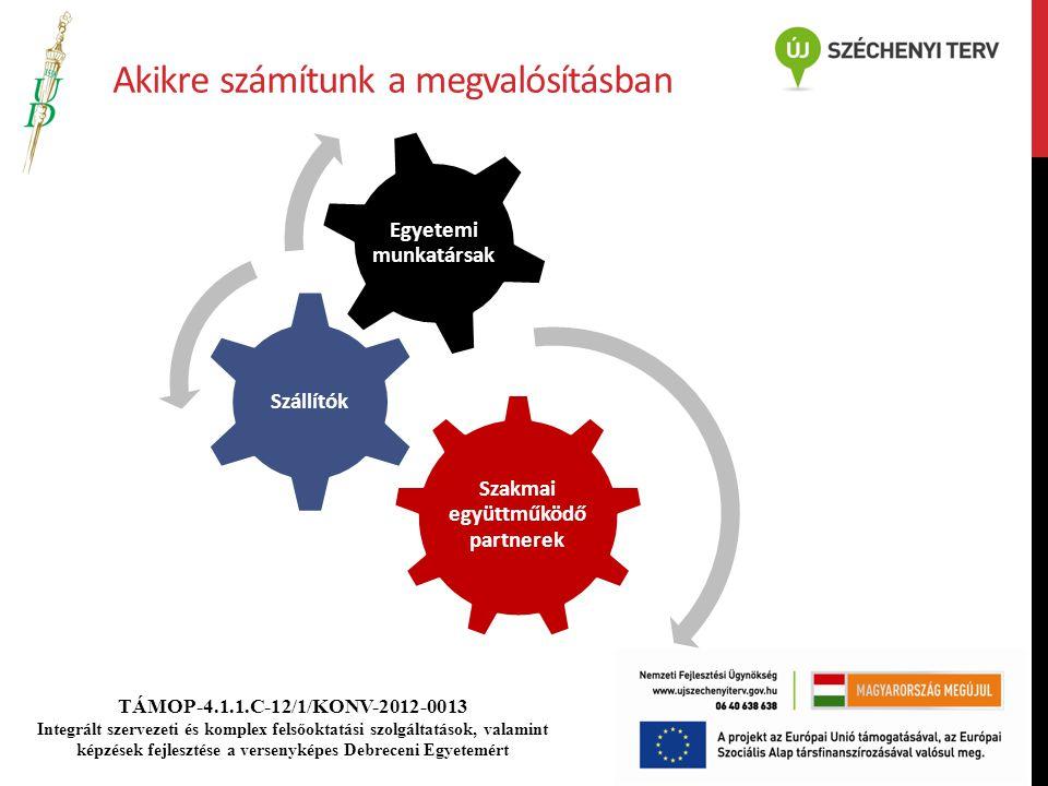 TÁMOP-4.1.1.C-12/1/KONV-2012-0013 Integrált szervezeti és komplex felsőoktatási szolgáltatások, valamint képzések fejlesztése a versenyképes Debreceni Egyetemért Akikre számítunk a megvalósításban Szakmai együttműködő partnerek Szállítók Egyetemi munkatársak