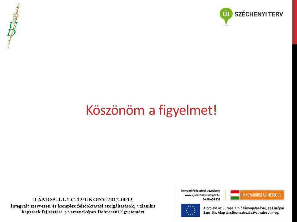 TÁMOP-4.1.1.C-12/1/KONV-2012-0013 Integrált szervezeti és komplex felsőoktatási szolgáltatások, valamint képzések fejlesztése a versenyképes Debreceni Egyetemért Köszönöm a figyelmet!