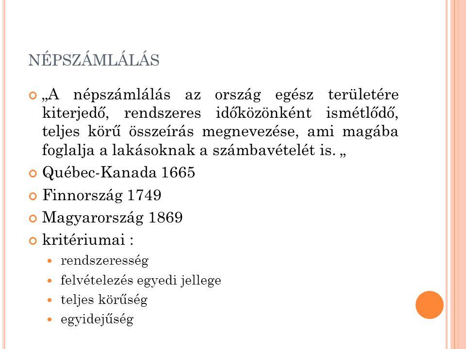 N EMZETISÉGEK 2001- 10,2 millió 5,3-6,2 elutasította 9,4 magyar 33 település abszolút többség 13 nemzetiség 2012.