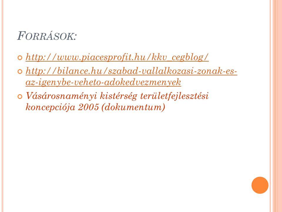 F ORRÁSOK : http://www.piacesprofit.hu/kkv_cegblog/ http://bilance.hu/szabad-vallalkozasi-zonak-es- az-igenybe-veheto-adokedvezmenyek Vásárosnaményi kistérség területfejlesztési koncepciója 2005 (dokumentum)