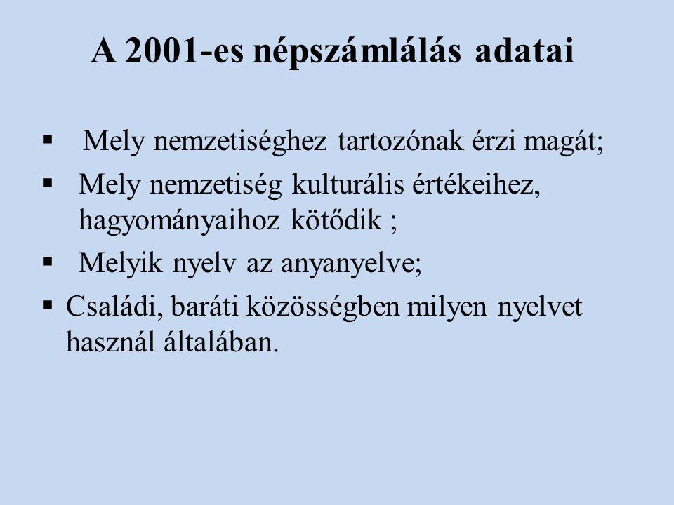 A 2001-es népszámlálás adatai  Mely nemzetiséghez tartozónak érzi magát;  Mely nemzetiség kulturális értékeihez, hagyományaihoz kötődik ;  Melyik n