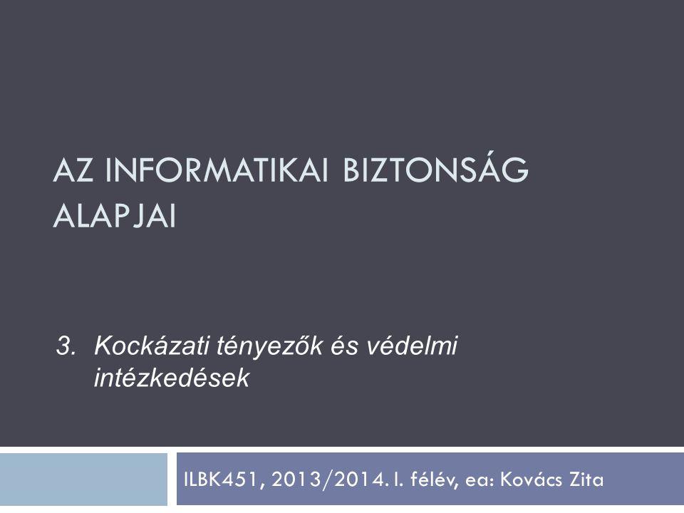 Információbiztonsági követelmények a szervezet nagyságának függvényében, 2008 confidentiality=bizalmasság, availability=elérhetőség, integrity=sértetlenség, authentication=azonosítás, non-repudiation=olyan szolgáltatás, amelyik adatok sértetlenségét és eredetiségét bizonyítja