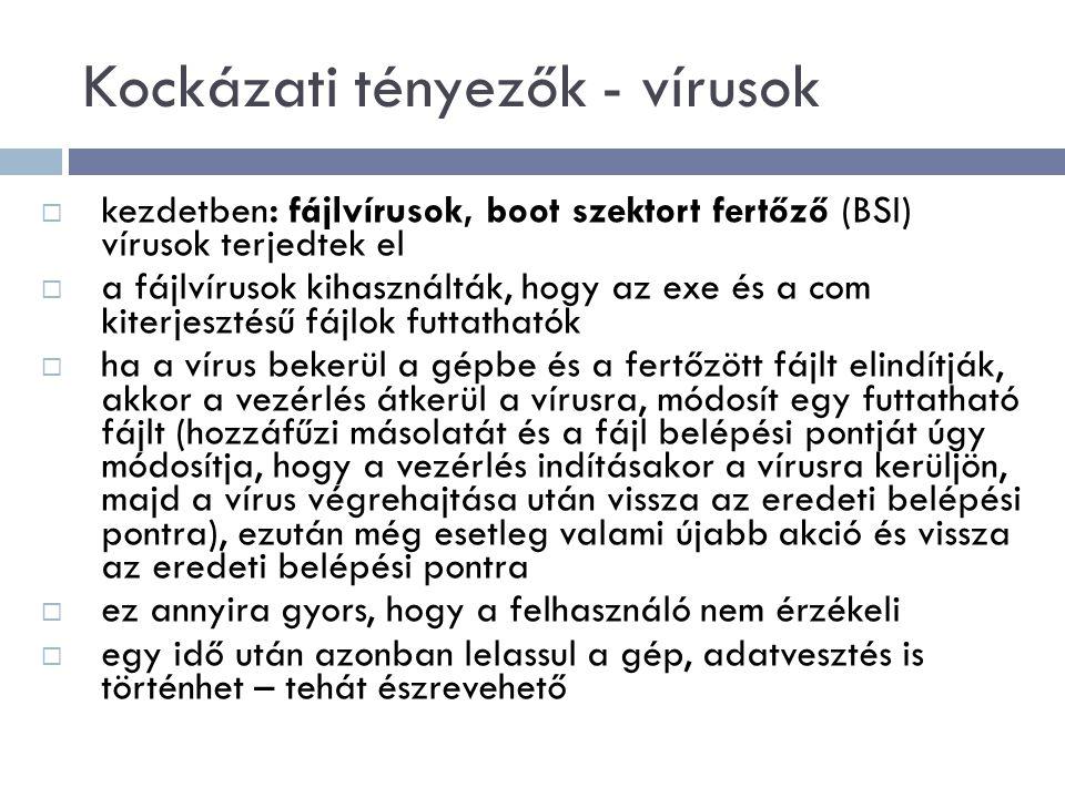 Kockázati tényezők - vírusok  kezdetben: fájlvírusok, boot szektort fertőző (BSI) vírusok terjedtek el  a fájlvírusok kihasználták, hogy az exe és a com kiterjesztésű fájlok futtathatók  ha a vírus bekerül a gépbe és a fertőzött fájlt elindítják, akkor a vezérlés átkerül a vírusra, módosít egy futtatható fájlt (hozzáfűzi másolatát és a fájl belépési pontját úgy módosítja, hogy a vezérlés indításakor a vírusra kerüljön, majd a vírus végrehajtása után vissza az eredeti belépési pontra), ezután még esetleg valami újabb akció és vissza az eredeti belépési pontra  ez annyira gyors, hogy a felhasználó nem érzékeli  egy idő után azonban lelassul a gép, adatvesztés is történhet – tehát észrevehető