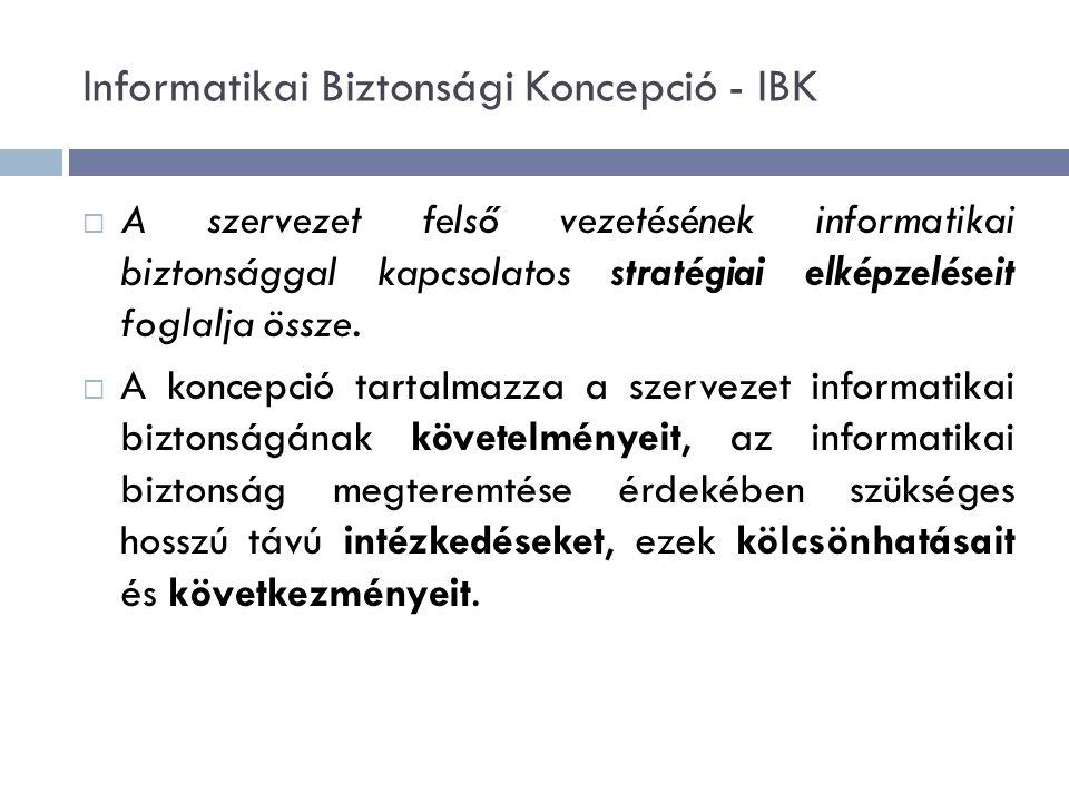 Informatikai Biztonsági Koncepció - IBK  A szervezet felső vezetésének informatikai biztonsággal kapcsolatos stratégiai elképzeléseit foglalja össze.