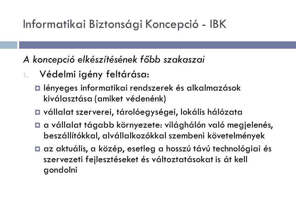 Informatikai Biztonsági Koncepció - IBK A koncepció elkészítésének főbb szakaszai 1.