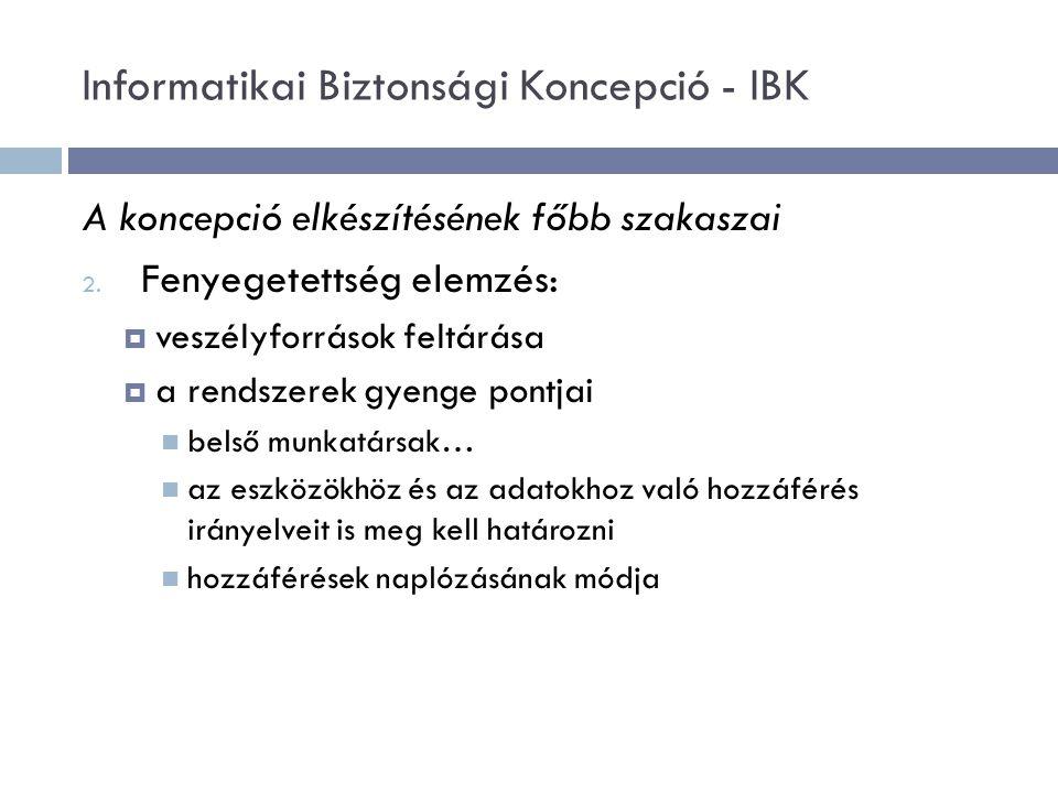 Informatikai Biztonsági Koncepció - IBK A koncepció elkészítésének főbb szakaszai 2.
