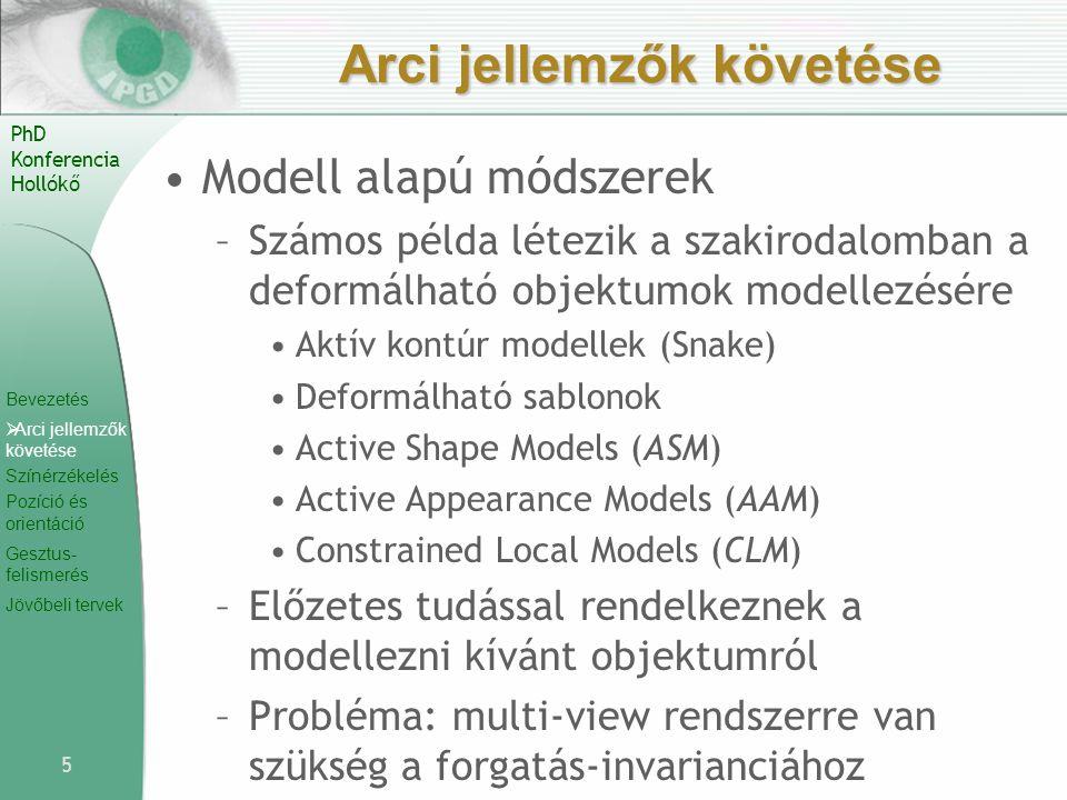 Bevezetés  Arci jellemzők követése Színérzékelés Pozíció és orientáció Gesztus- felismerés Jövőbeli tervek PhD Konferencia Hollókő Arci jellemzők köv