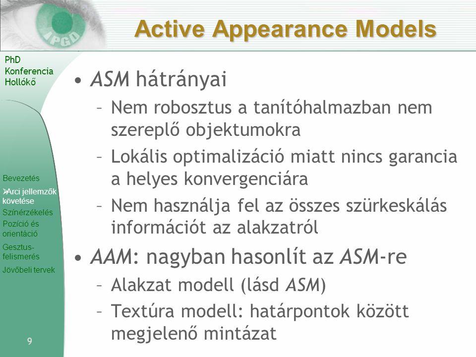 Bevezetés  Arci jellemzők követése Színérzékelés Pozíció és orientáció Gesztus- felismerés Jövőbeli tervek PhD Konferencia Hollókő Active Appearance
