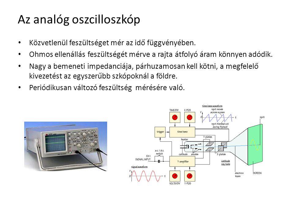 Az analóg oszcilloszkóp Közvetlenül feszültséget mér az idő függvényében. Ohmos ellenállás feszültségét mérve a rajta átfolyó áram könnyen adódik. Nag