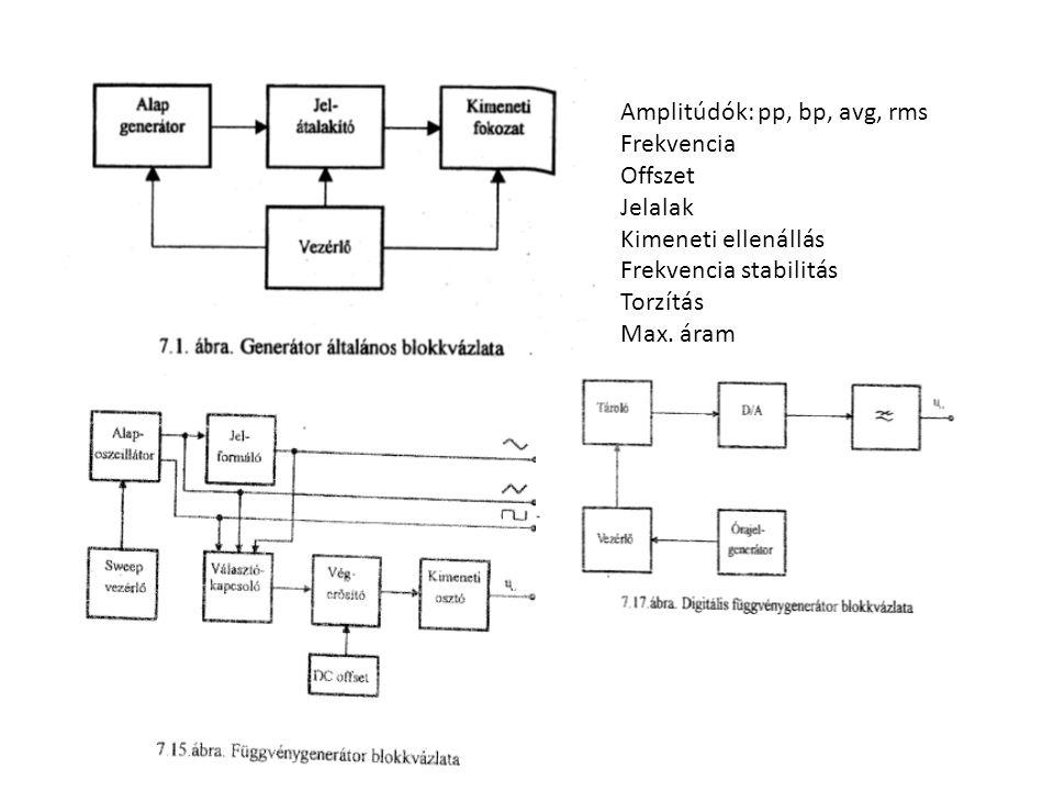 Amplitúdók: pp, bp, avg, rms Frekvencia Offszet Jelalak Kimeneti ellenállás Frekvencia stabilitás Torzítás Max. áram