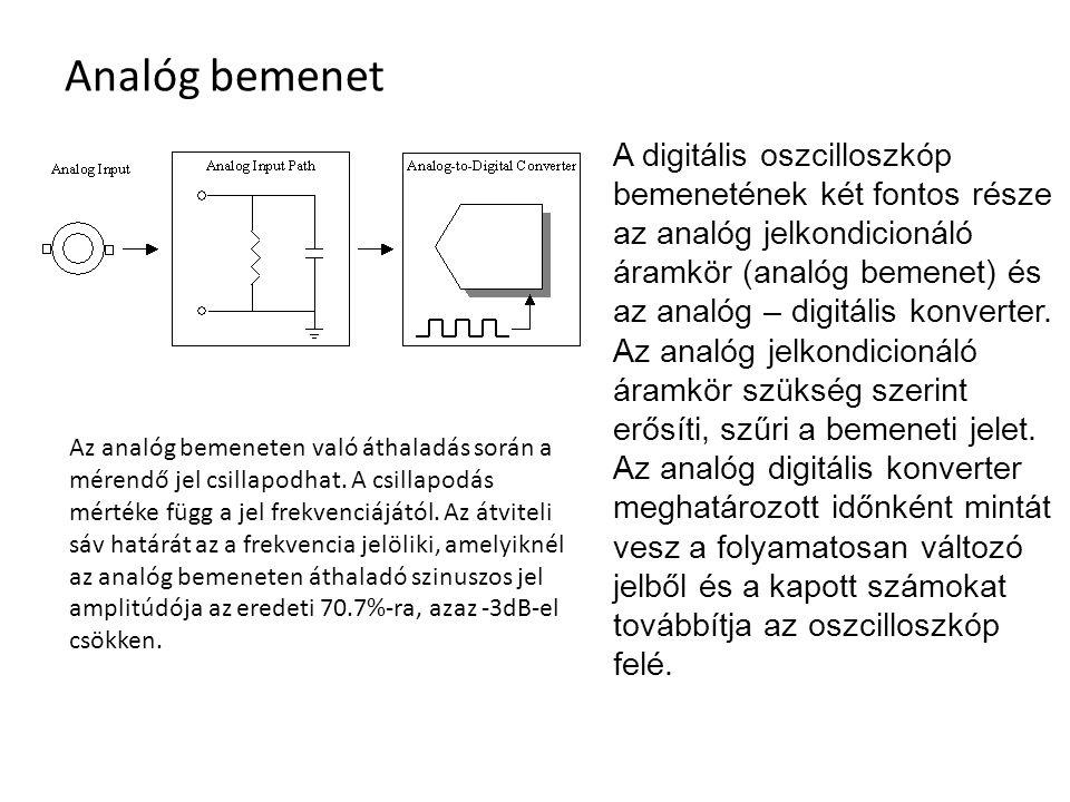 Analóg bemenet A digitális oszcilloszkóp bemenetének két fontos része az analóg jelkondicionáló áramkör (analóg bemenet) és az analóg – digitális konv