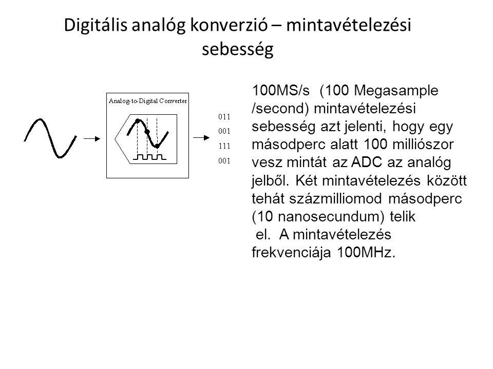 Digitális analóg konverzió – mintavételezési sebesség 100MS/s (100 Megasample /second) mintavételezési sebesség azt jelenti, hogy egy másodperc alatt