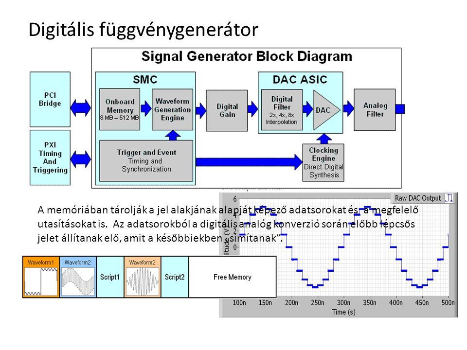 Digitális függvénygenerátor A memóriában tárolják a jel alakjának alapját képező adatsorokat és a megfelelő utasításokat is. Az adatsorokból a digitál