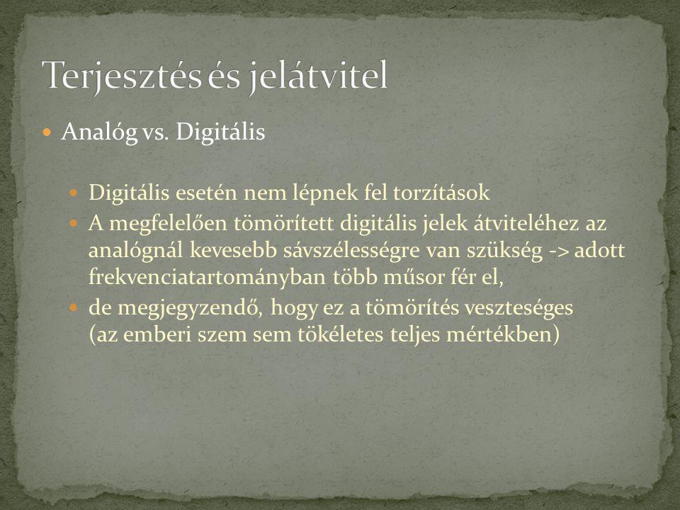 Analóg vs. Digitális Digitális esetén nem lépnek fel torzítások A megfelelően tömörített digitális jelek átviteléhez az analógnál kevesebb sávszélessé