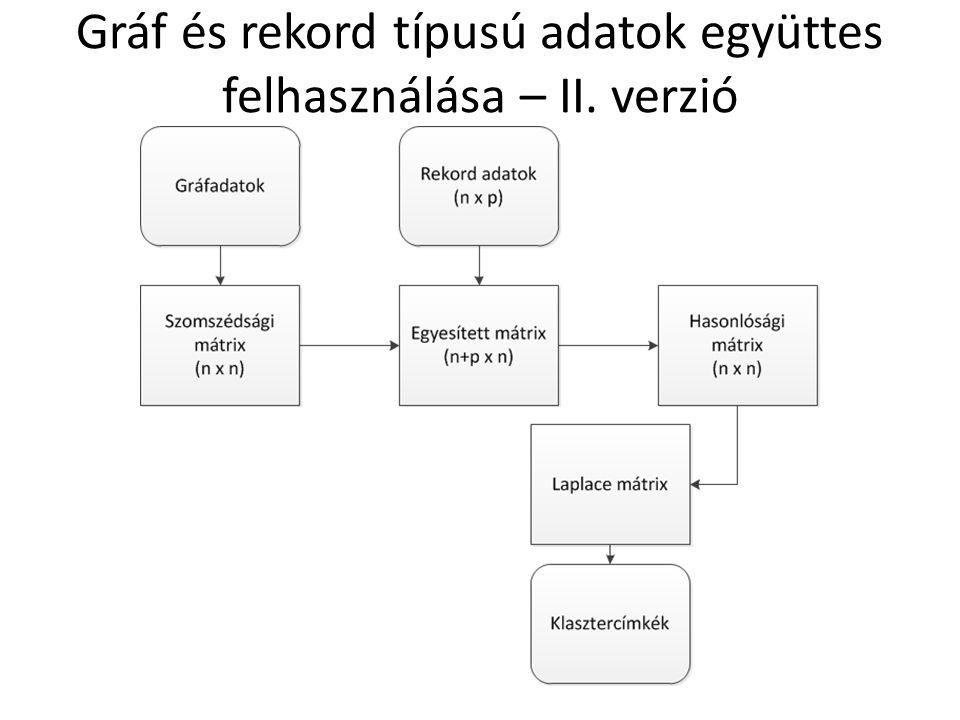 Gráf és rekord típusú adatok együttes felhasználása – II. verzió