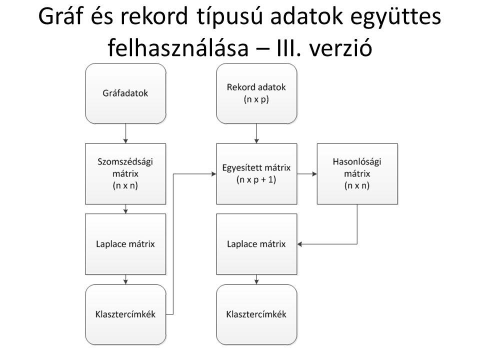 Gráf és rekord típusú adatok együttes felhasználása – III. verzió