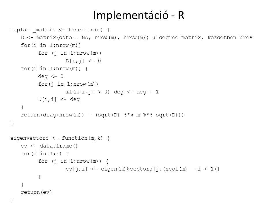 Implementáció - R laplace_matrix <- function(m) { D <- matrix(data = NA, nrow(m), nrow(m)) # degree matrix, kezdetben üres for(i in 1:nrow(m)) for (j in 1:nrow(m)) D[i,j] <- 0 for(i in 1:nrow(m)) { deg <- 0 for(j in 1:nrow(m)) if(m[i,j] > 0) deg <- deg + 1 D[i,i] <- deg } return(diag(nrow(m)) - (sqrt(D) %*% m %*% sqrt(D))) } eigenvectors <- function(m,k) { ev <- data.frame() for(i in 1:k) { for (j in 1:nrow(m)) { ev[j,i] <- eigen(m)$vectors[j,(ncol(m) - i + 1)] } return(ev) }
