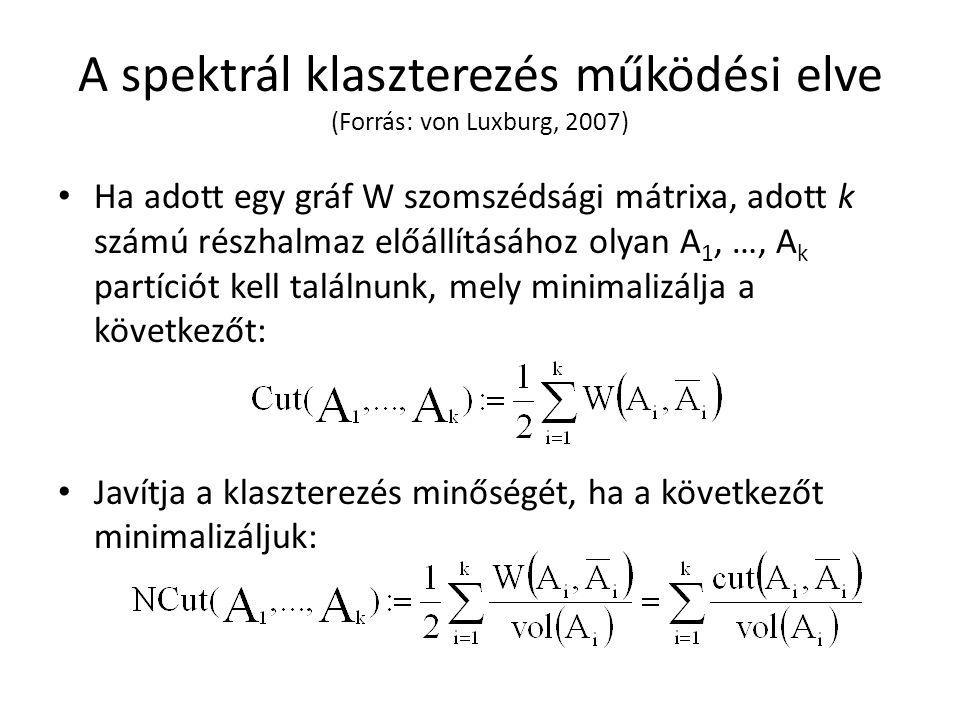 A spektrál klaszterezés működési elve (Forrás: von Luxburg, 2007) Ha adott egy gráf W szomszédsági mátrixa, adott k számú részhalmaz előállításához olyan A 1, …, A k partíciót kell találnunk, mely minimalizálja a következőt: Javítja a klaszterezés minőségét, ha a következőt minimalizáljuk: