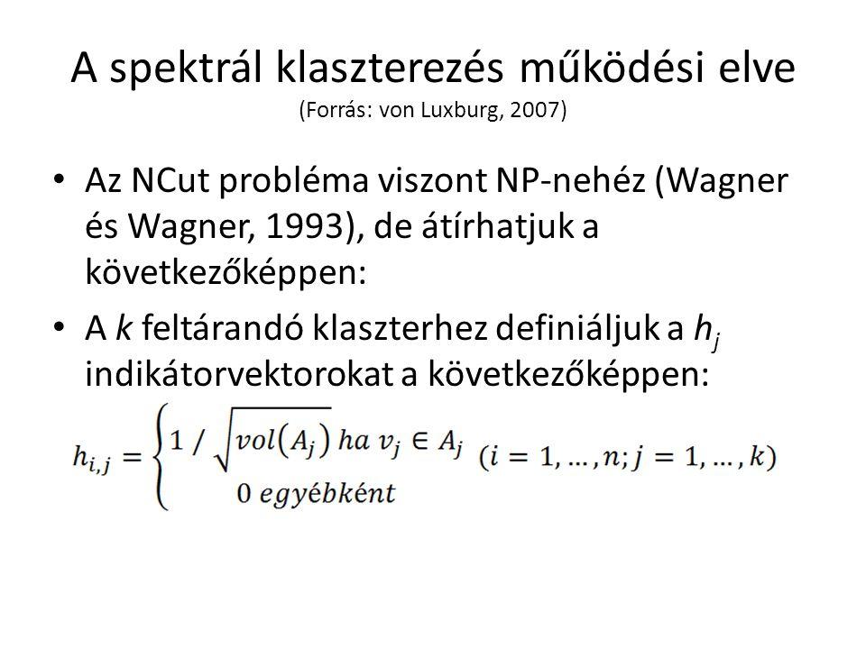 A spektrál klaszterezés működési elve (Forrás: von Luxburg, 2007) Az NCut probléma viszont NP-nehéz (Wagner és Wagner, 1993), de átírhatjuk a következőképpen: A k feltárandó klaszterhez definiáljuk a h j indikátorvektorokat a következőképpen: