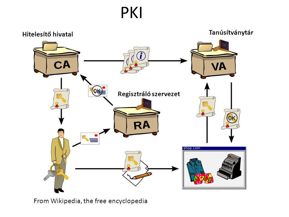From Wikipedia, the free encyclopedia PKI Hitelesítő hivatal Tanúsítványtár Regisztráló szervezet
