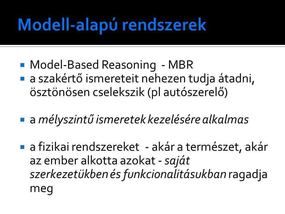  Model-Based Reasoning - MBR  a szakértő ismereteit nehezen tudja átadni, ösztönösen cselekszik (pl autószerelő)  a mélyszintű ismeretek kezelésére
